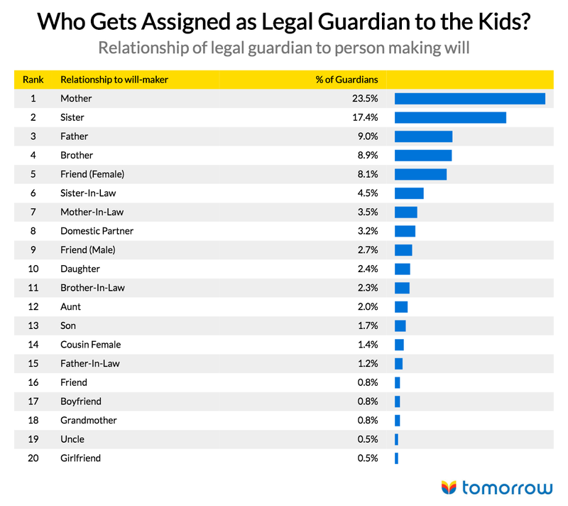 LegalGuardians